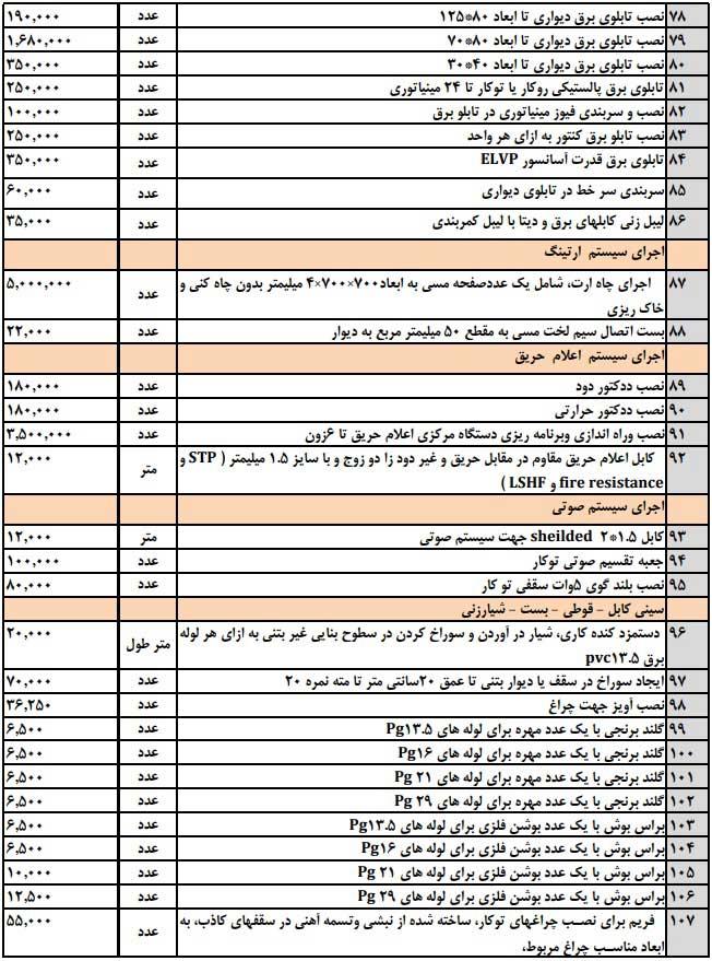 لیست قیمت برق کشی